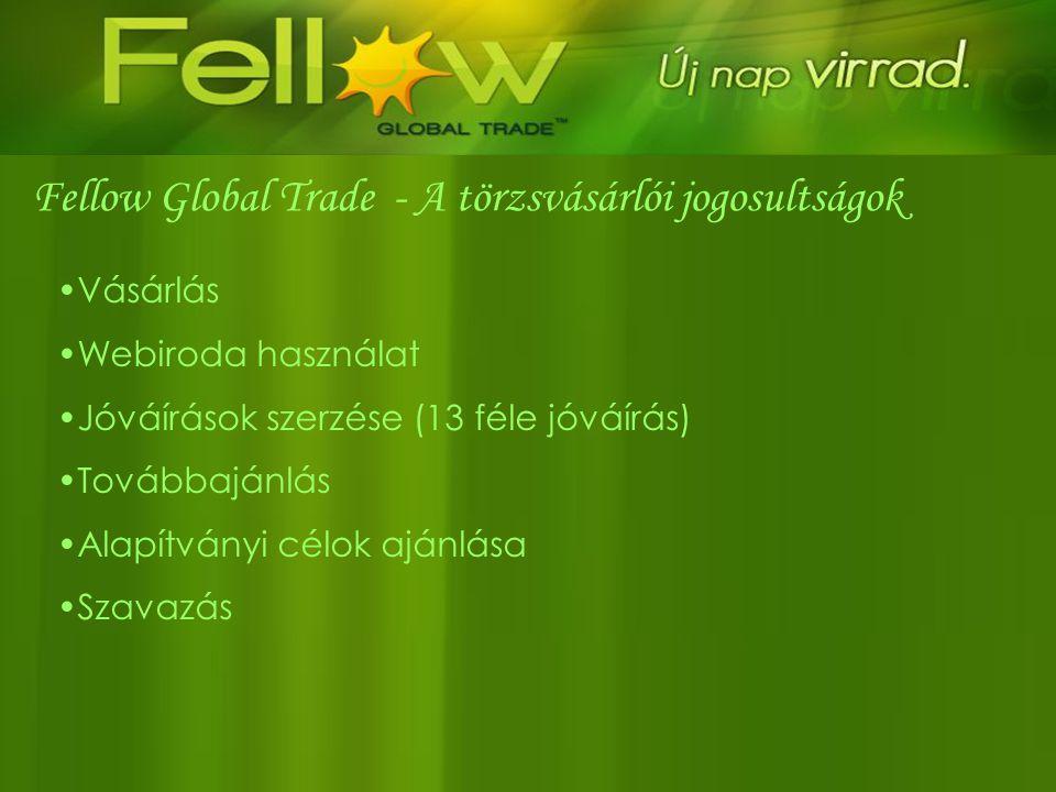 Fellow Global Trade - A törzsvásárlói jogosultságok