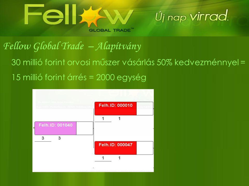 Fellow Global Trade – Alapítvány