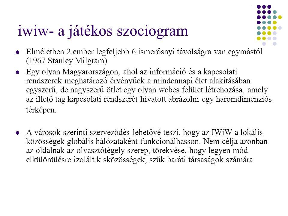 iwiw- a játékos szociogram