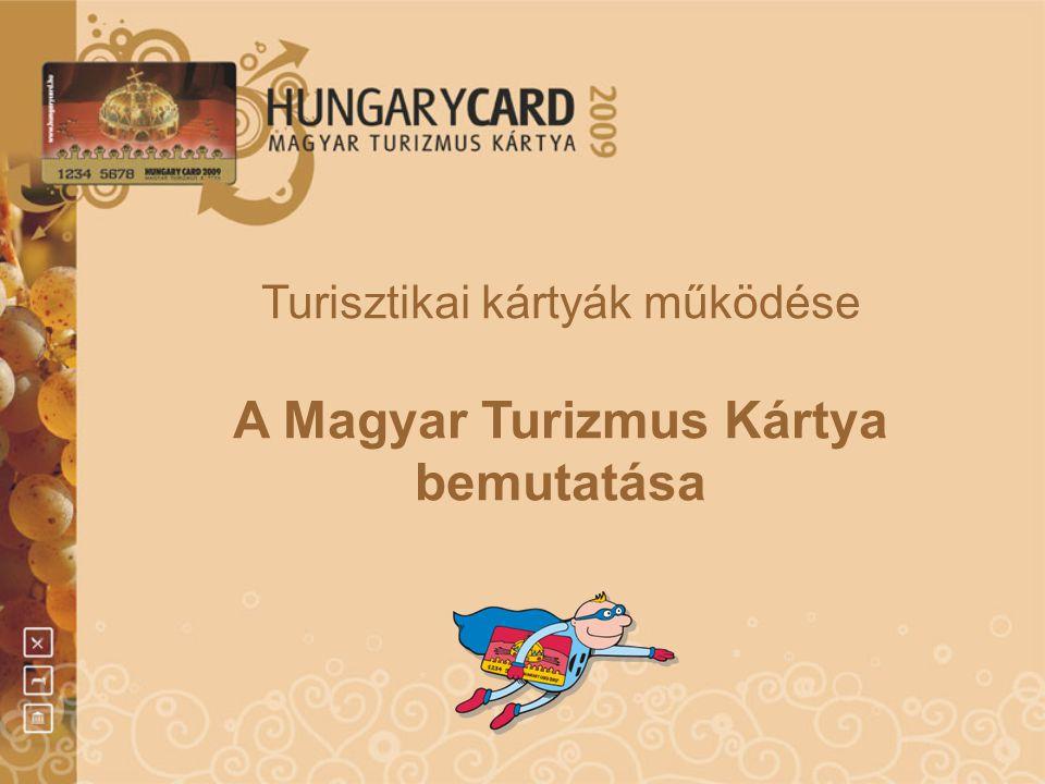 A Magyar Turizmus Kártya bemutatása