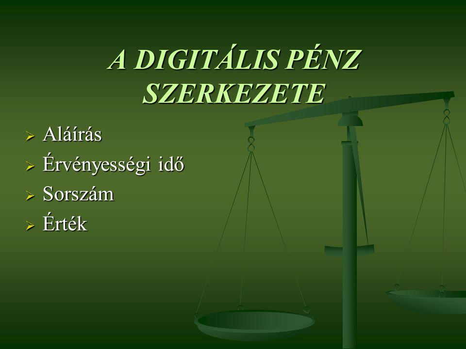 A DIGITÁLIS PÉNZ SZERKEZETE