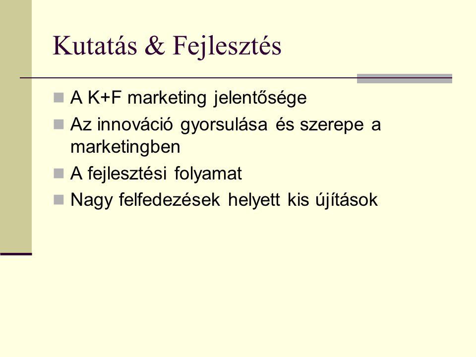Kutatás & Fejlesztés A K+F marketing jelentősége