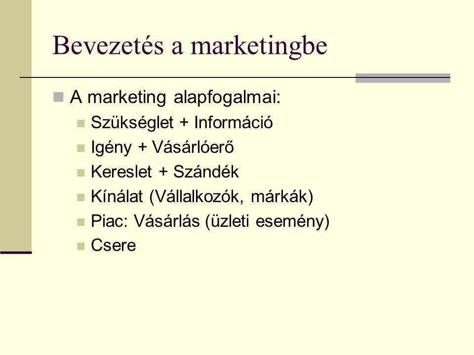 Bevezetés a marketingbe