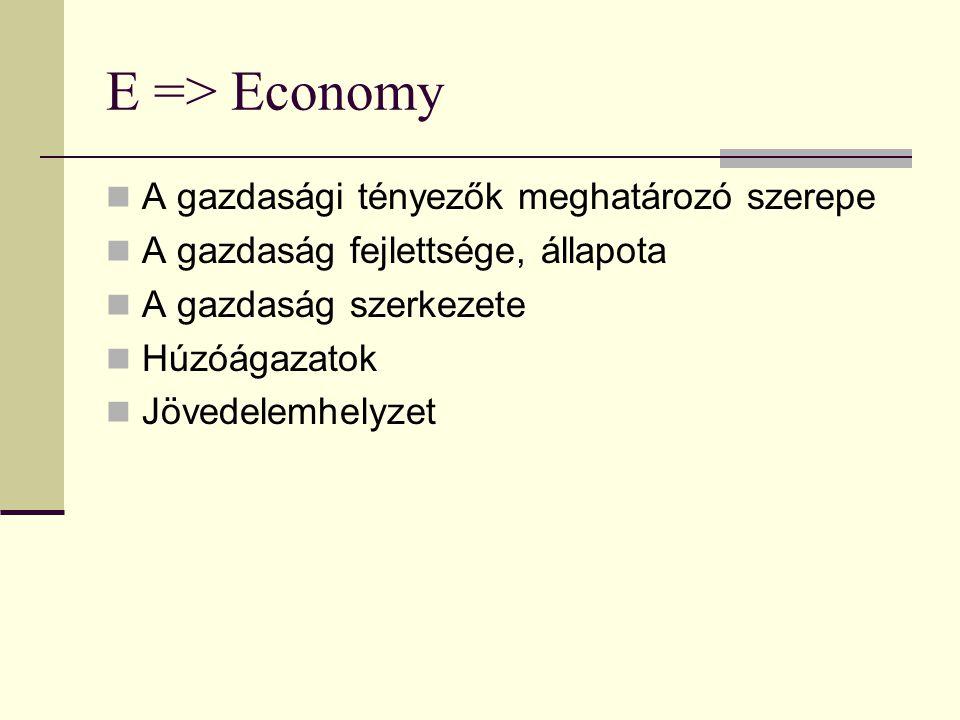E => Economy A gazdasági tényezők meghatározó szerepe