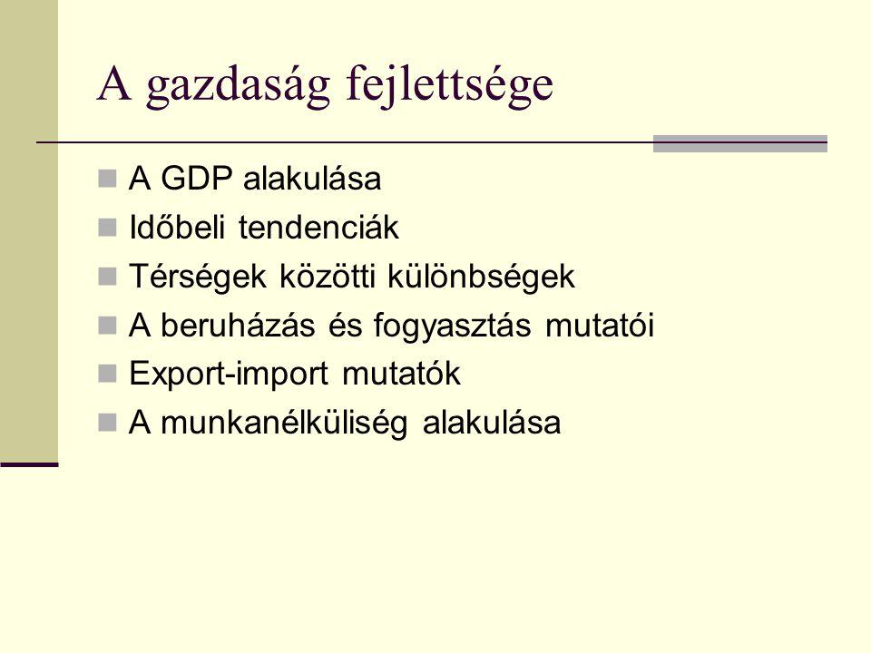 A gazdaság fejlettsége