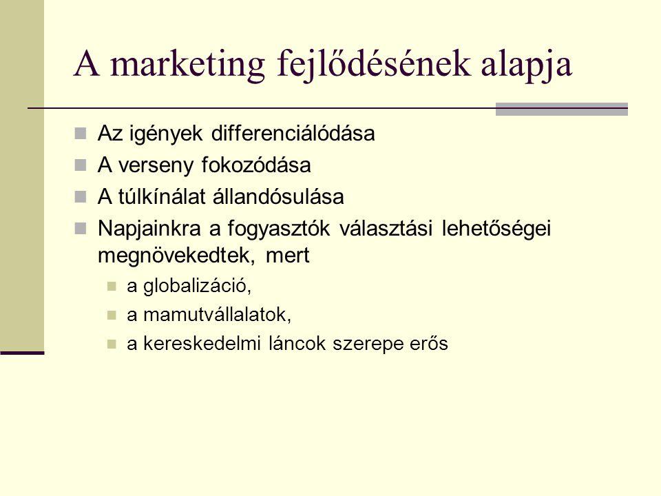 A marketing fejlődésének alapja