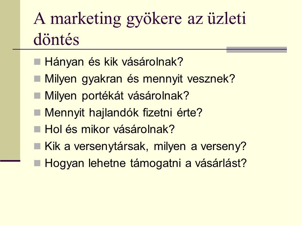 A marketing gyökere az üzleti döntés