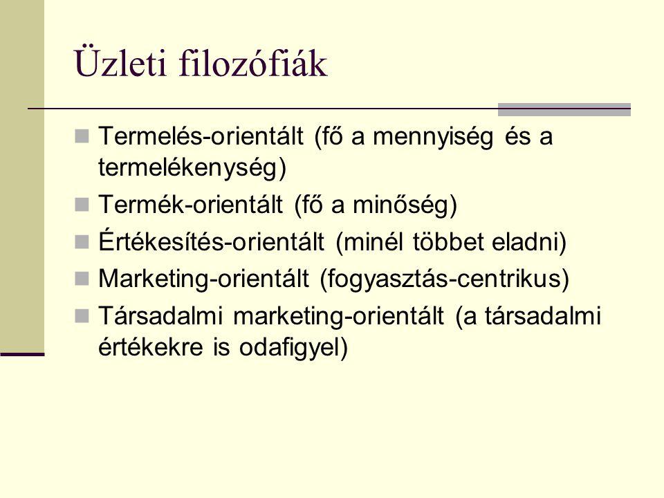 Üzleti filozófiák Termelés-orientált (fő a mennyiség és a termelékenység) Termék-orientált (fő a minőség)