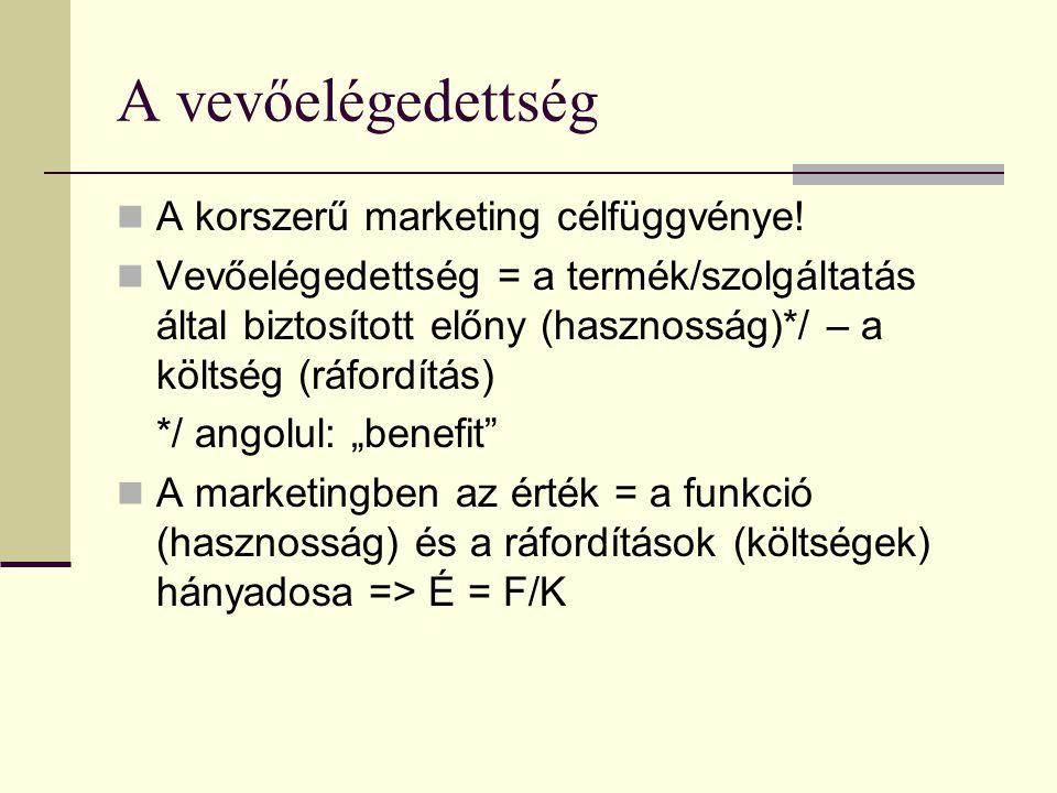 A vevőelégedettség A korszerű marketing célfüggvénye!