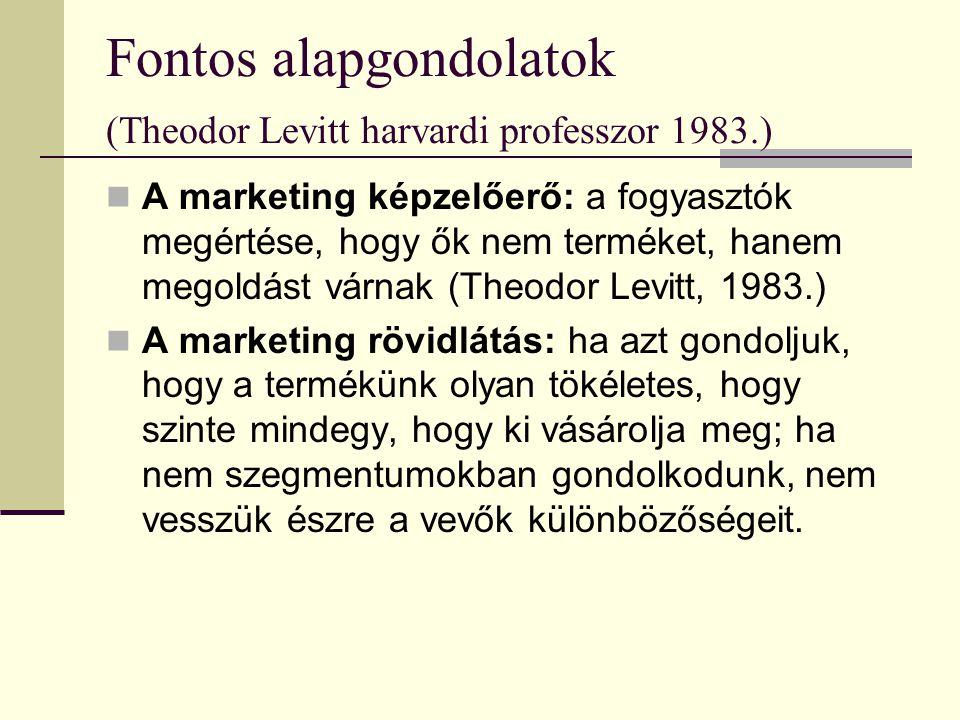 Fontos alapgondolatok (Theodor Levitt harvardi professzor 1983.)