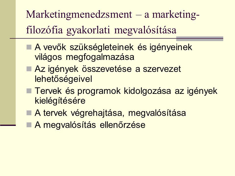 Marketingmenedzsment – a marketing- filozófia gyakorlati megvalósítása
