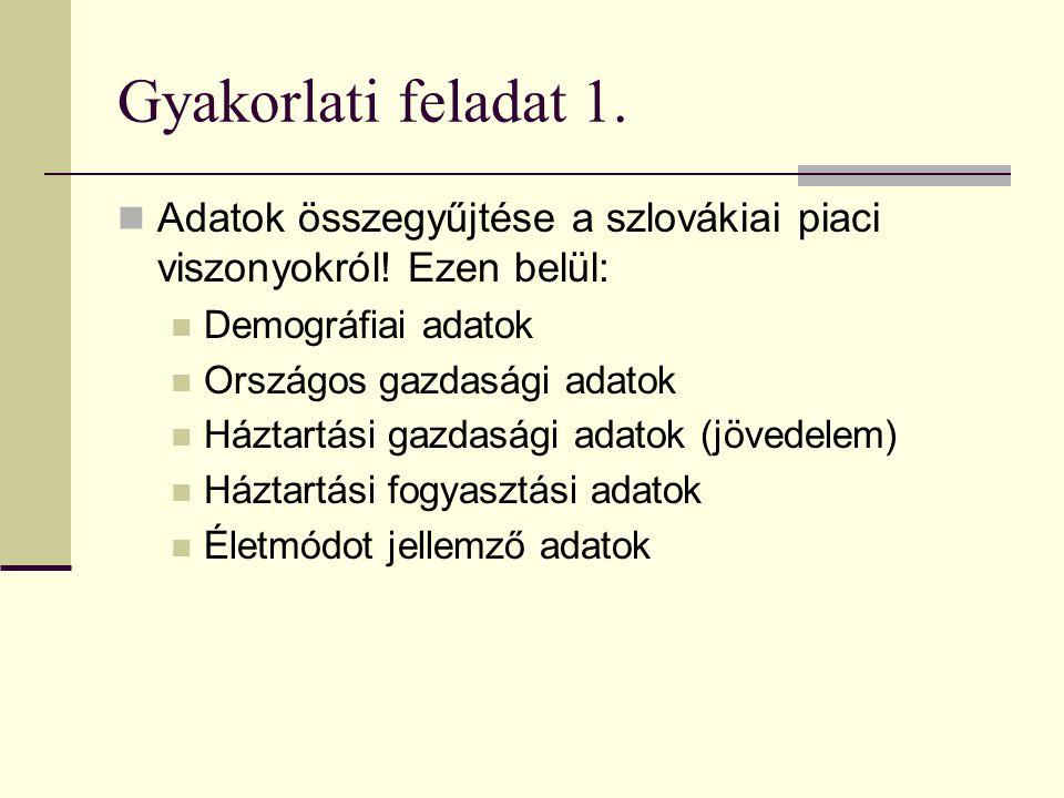 Gyakorlati feladat 1. Adatok összegyűjtése a szlovákiai piaci viszonyokról! Ezen belül: Demográfiai adatok.