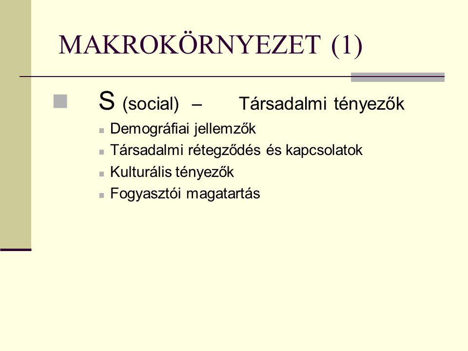 MAKROKÖRNYEZET (1) S (social) – Társadalmi tényezők