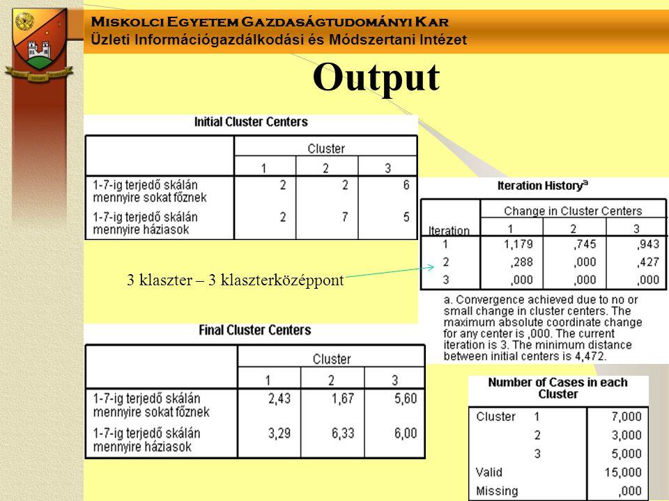 Output 3 klaszter – 3 klaszterközéppont