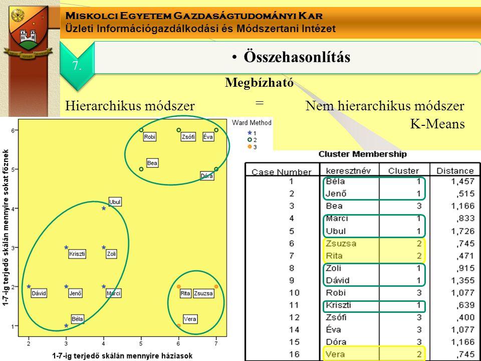 Összehasonlítás = Hierarchikus módszer Nem hierarchikus módszer
