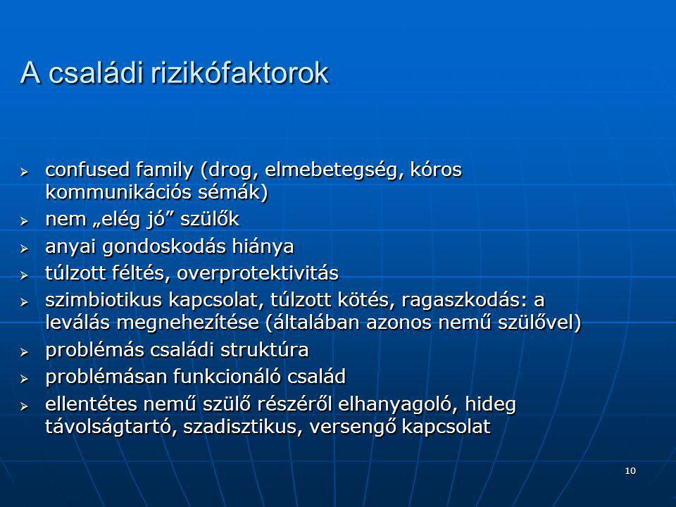 A családi rizikófaktorok