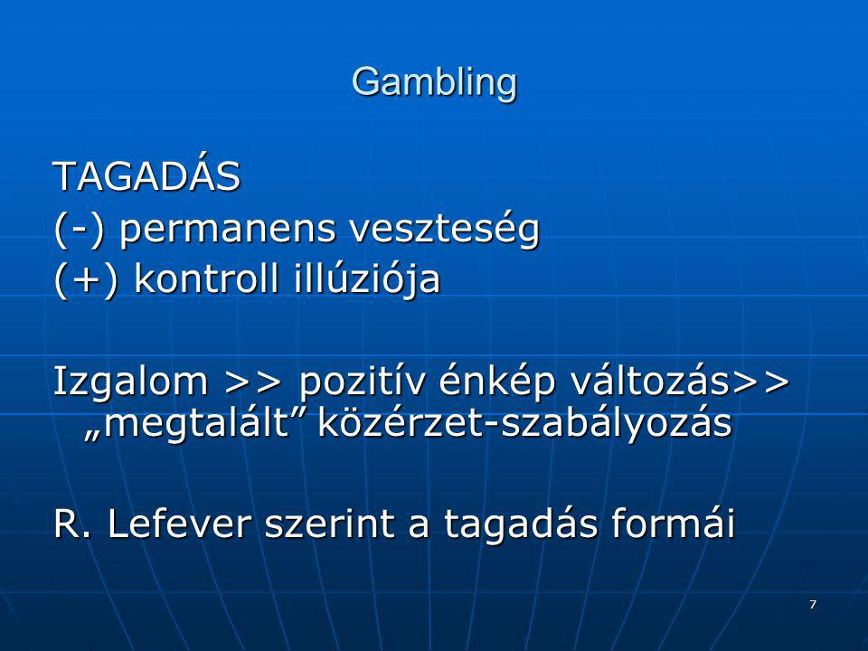 """Gambling TAGADÁS. (-) permanens veszteség. (+) kontroll illúziója. Izgalom >> pozitív énkép változás>> """"megtalált közérzet-szabályozás."""