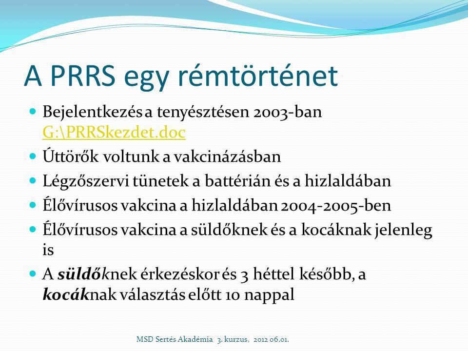 A PRRS egy rémtörténet Bejelentkezés a tenyésztésen 2003-ban G:\PRRSkezdet.doc. Úttörők voltunk a vakcinázásban.