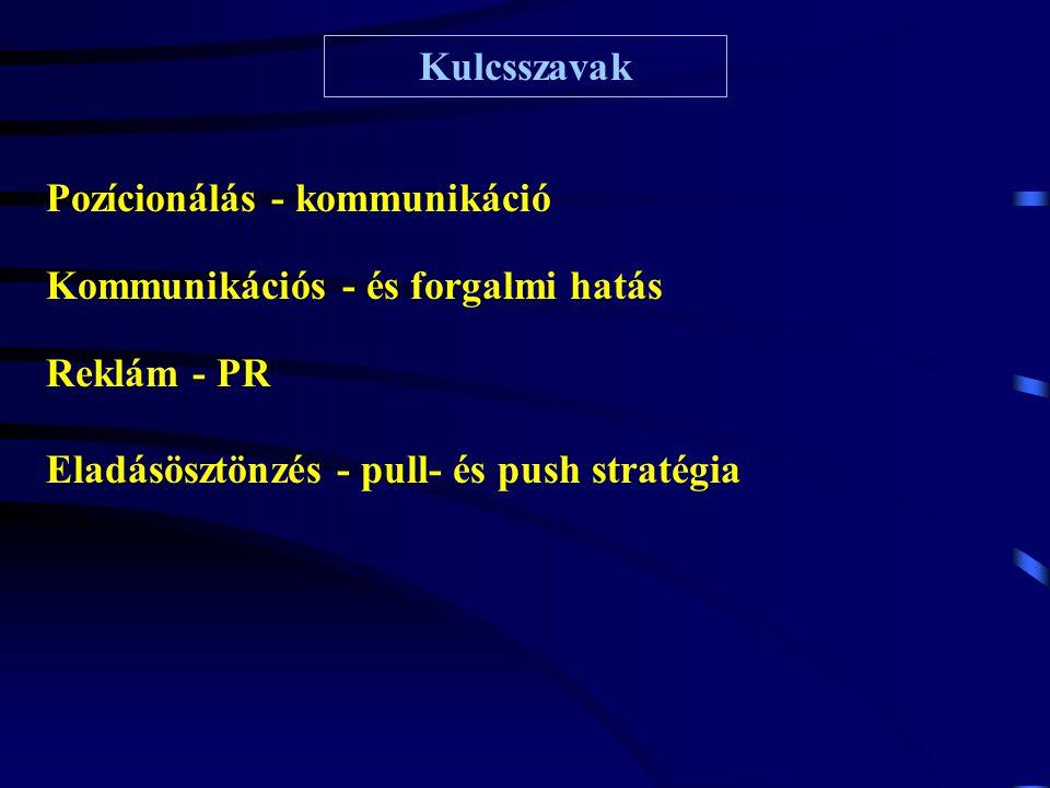 Kulcsszavak Pozícionálás - kommunikáció. Kommunikációs - és forgalmi hatás.