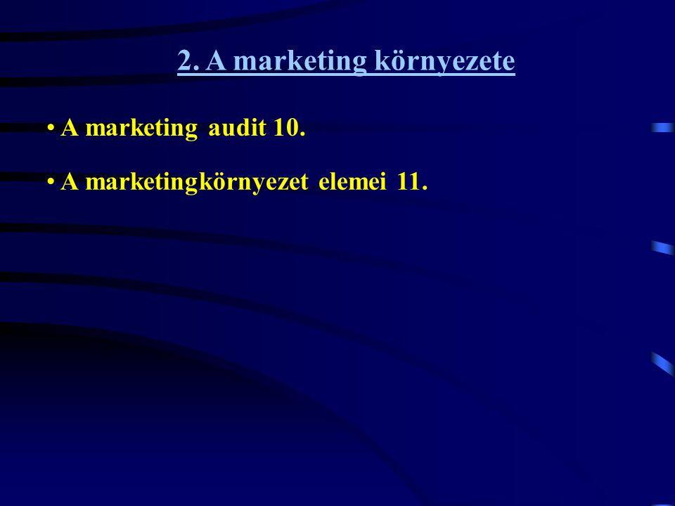 2. A marketing környezete