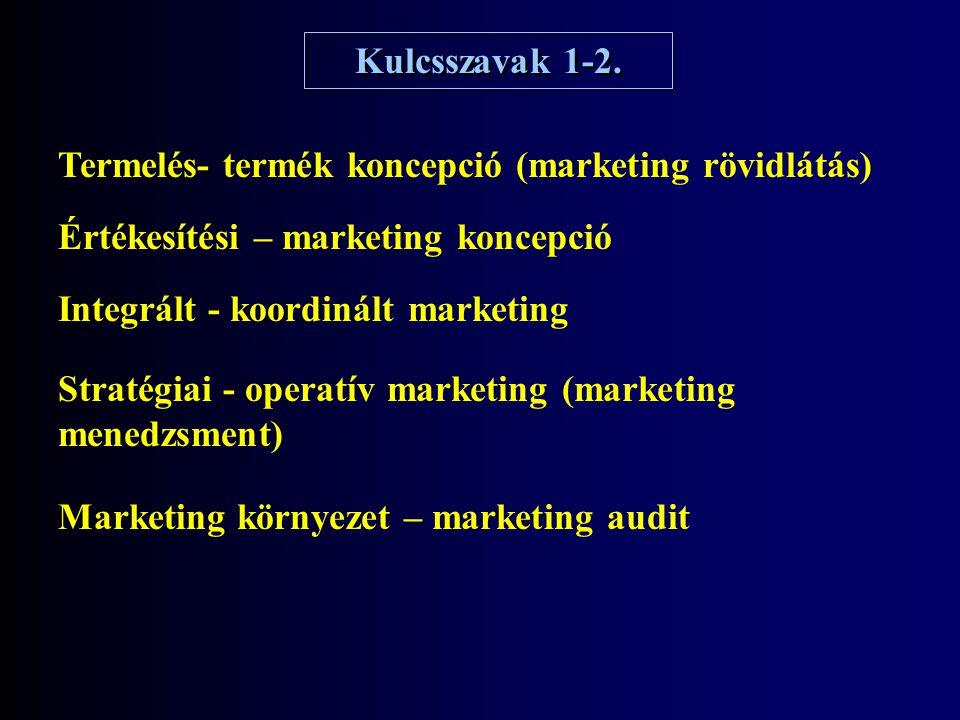 Kulcsszavak 1-2. Termelés- termék koncepció (marketing rövidlátás) Értékesítési – marketing koncepció.