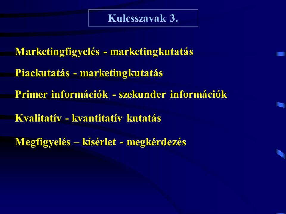Kulcsszavak 3. Marketingfigyelés - marketingkutatás. Piackutatás - marketingkutatás. Primer információk - szekunder információk.