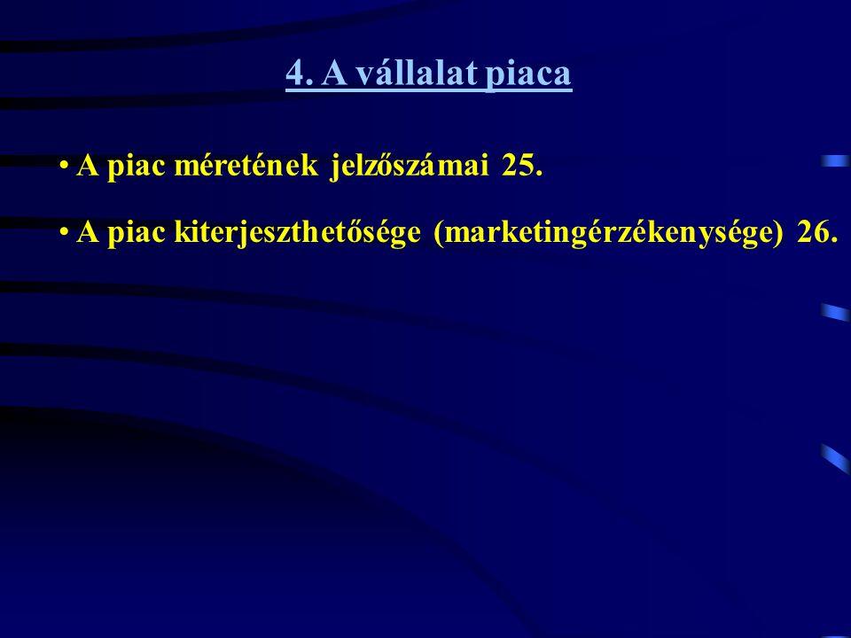 4. A vállalat piaca A piac méretének jelzőszámai 25.