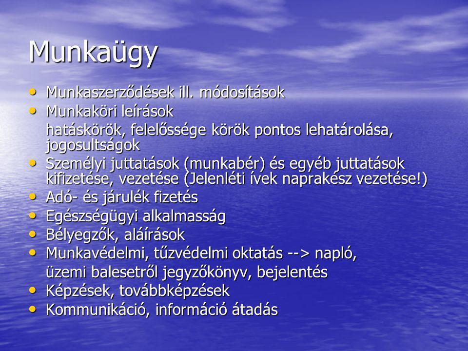 Munkaügy Munkaszerződések ill. módosítások Munkaköri leírások