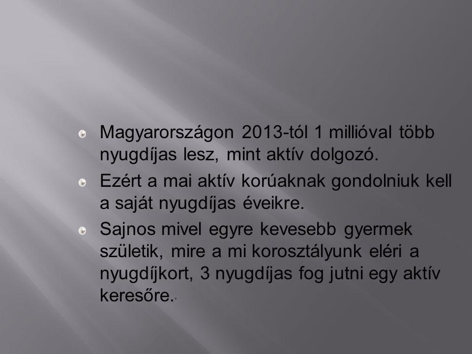 Magyarországon 2013-tól 1 millióval több nyugdíjas lesz, mint aktív dolgozó.