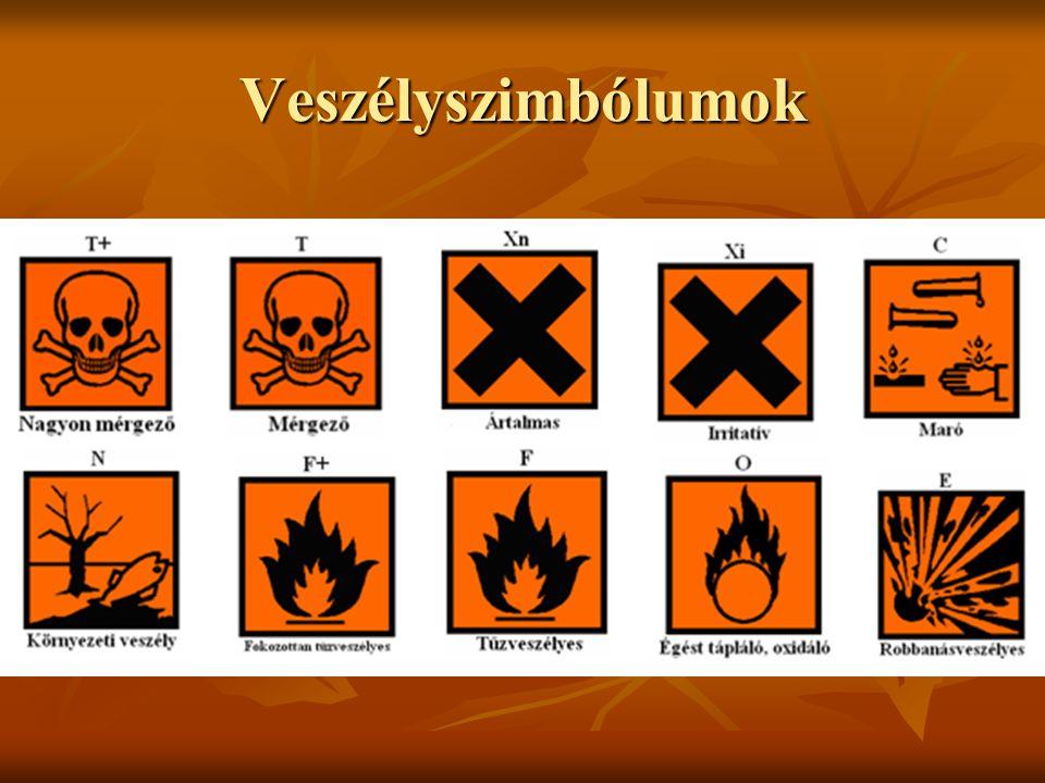Veszélyszimbólumok