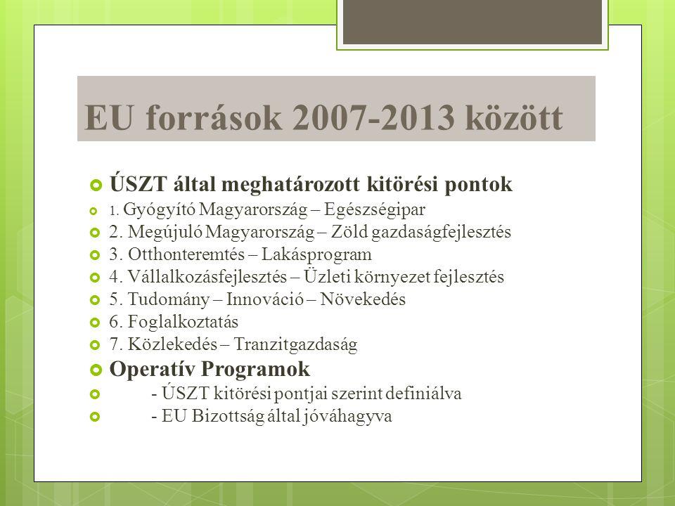 EU források 2007-2013 között ÚSZT által meghatározott kitörési pontok