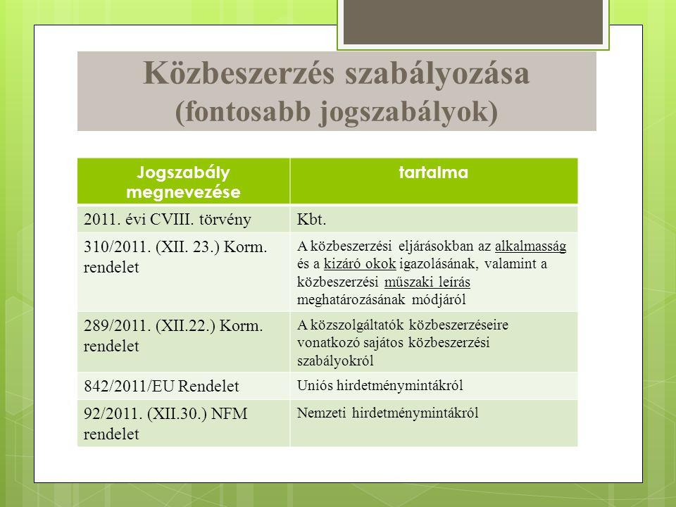 Közbeszerzés szabályozása (fontosabb jogszabályok)