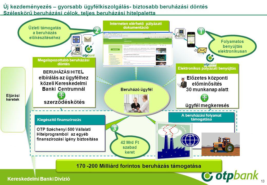 szerződéskötés 170 -200 Milliárd forintos beruházás támogatása