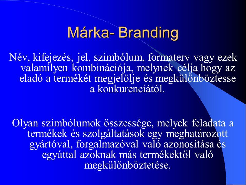 Márka- Branding