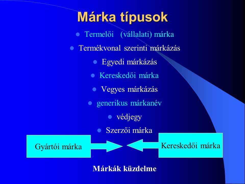 Márka típusok Termelői (vállalati) márka Termékvonal szerinti márkázás