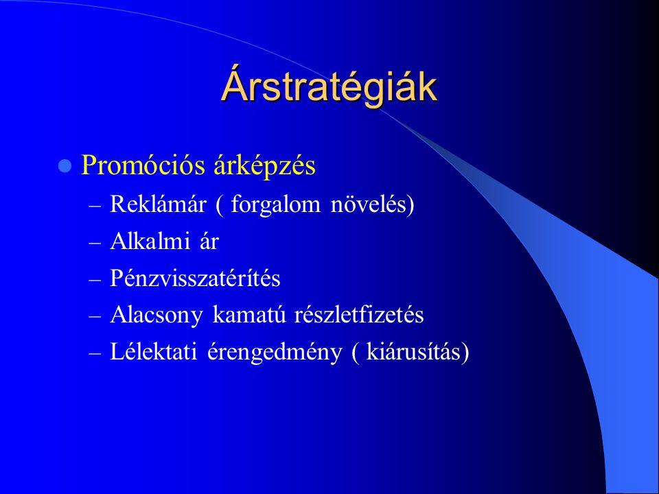 Árstratégiák Promóciós árképzés Reklámár ( forgalom növelés)