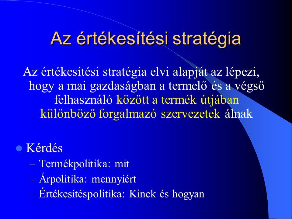 Az értékesítési stratégia