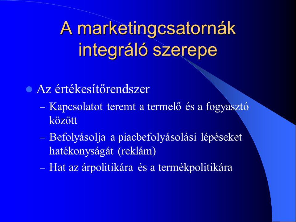 A marketingcsatornák integráló szerepe
