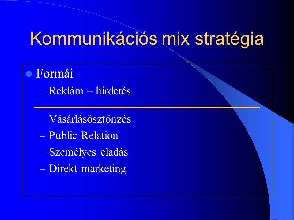 Kommunikációs mix stratégia