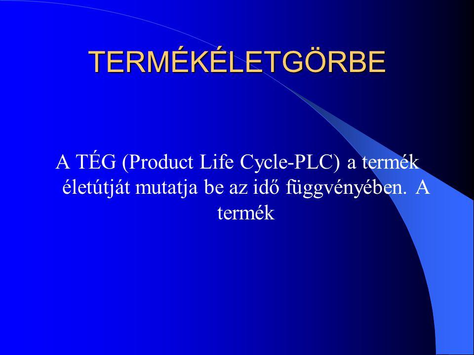TERMÉKÉLETGÖRBE A TÉG (Product Life Cycle-PLC) a termék életútját mutatja be az idő függvényében.