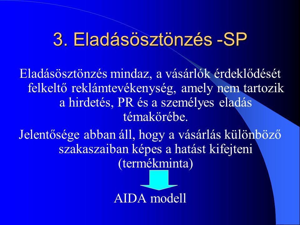 3. Eladásösztönzés -SP
