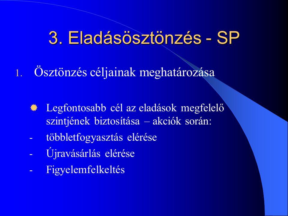 3. Eladásösztönzés - SP Ösztönzés céljainak meghatározása