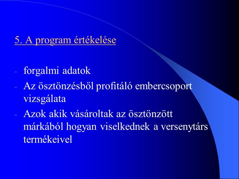 5. A program értékelése forgalmi adatok. Az ösztönzésből profitáló embercsoport vizsgálata.