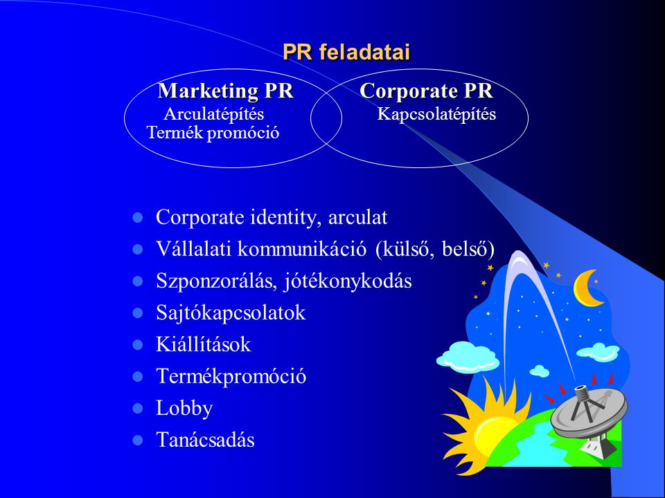 Marketing PR Corporate PR