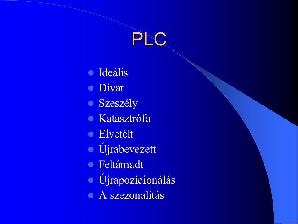 PLC Ideális Divat Szeszély Katasztrófa Elvetélt Újrabevezett Feltámadt