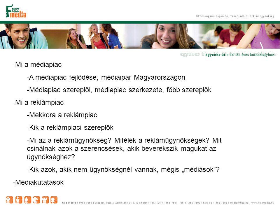 Mi a médiapiac A médiapiac fejlődése, médiaipar Magyarországon. Médiapiac szereplői, médiapiac szerkezete, főbb szereplők.