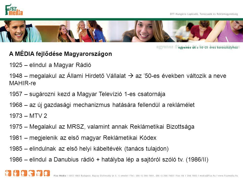 A MÉDIA fejlődése Magyarországon