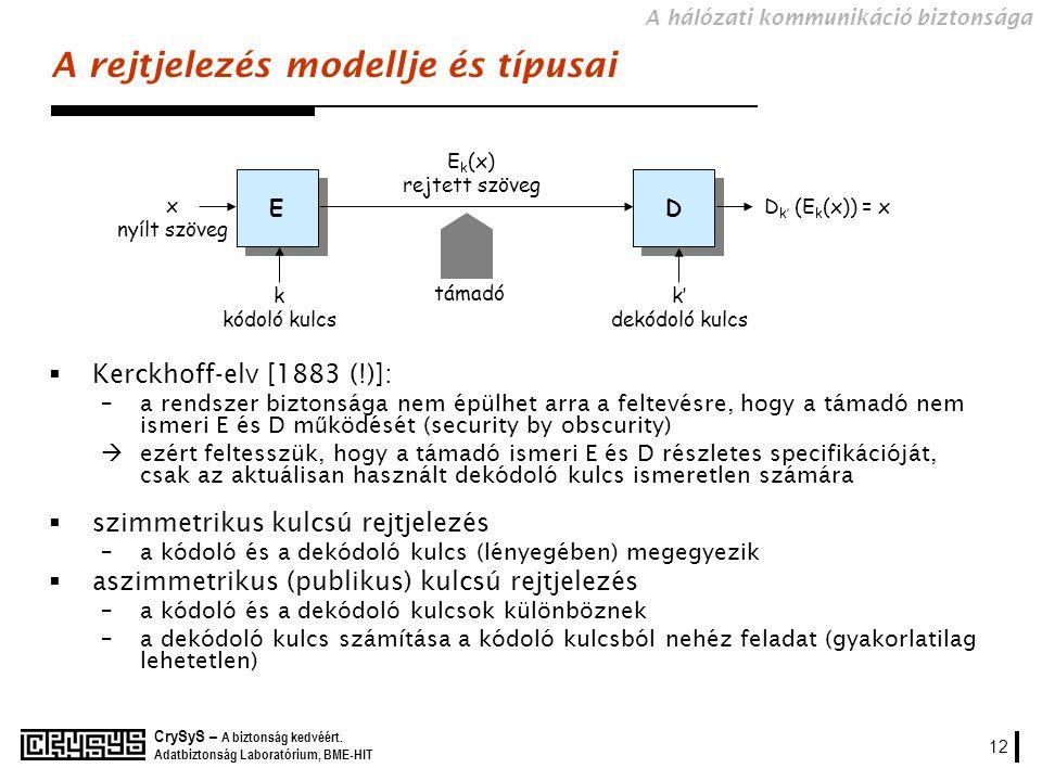 A rejtjelezés modellje és típusai