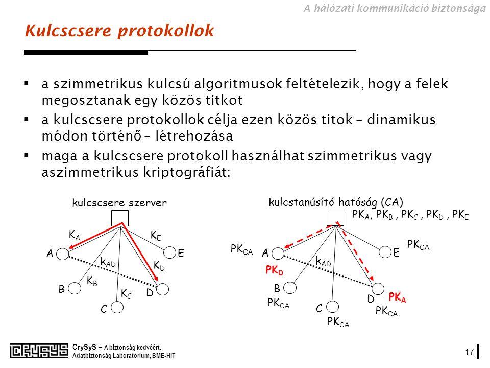 Kulcscsere protokollok