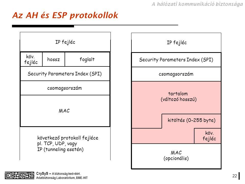 Az AH és ESP protokollok